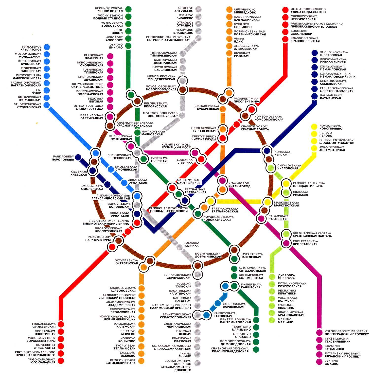 Das Streckennetz Moskauer Metro